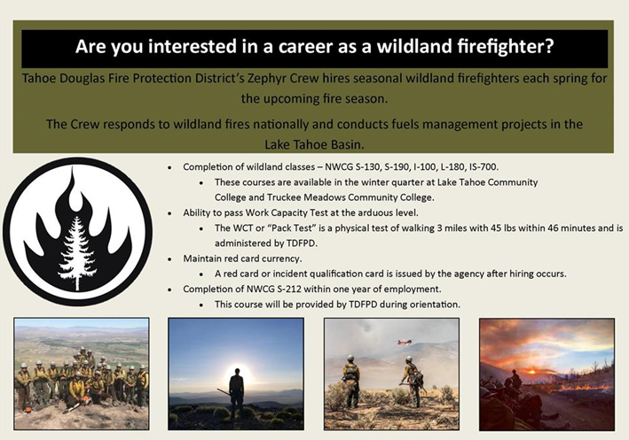 Job Posting | Accepting Applications 2020 Zephyr Crew