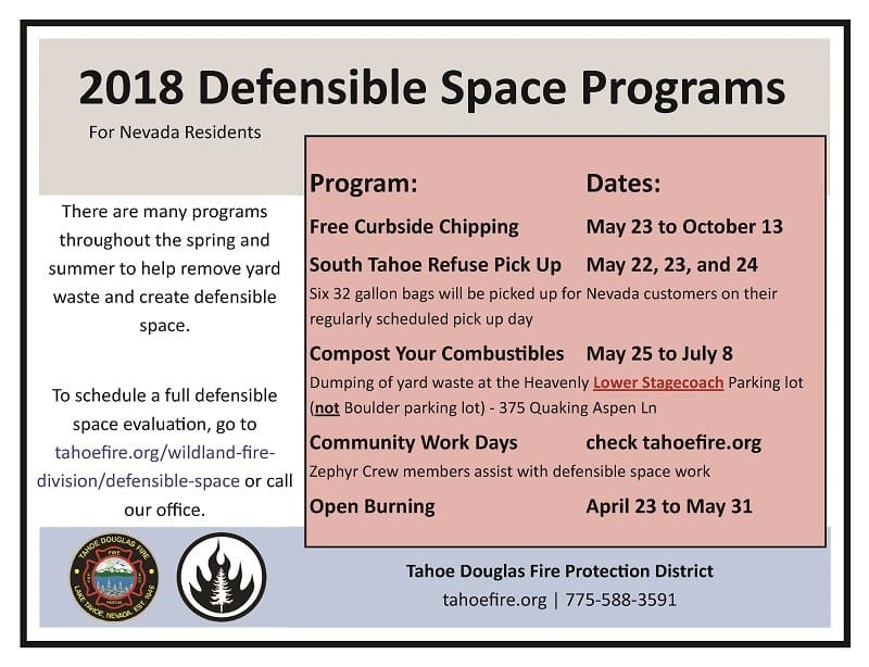 2018 Defensible Space Programs