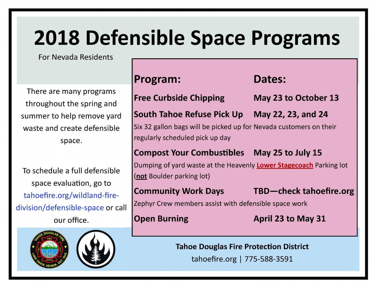 2018 Defensible Space Programs